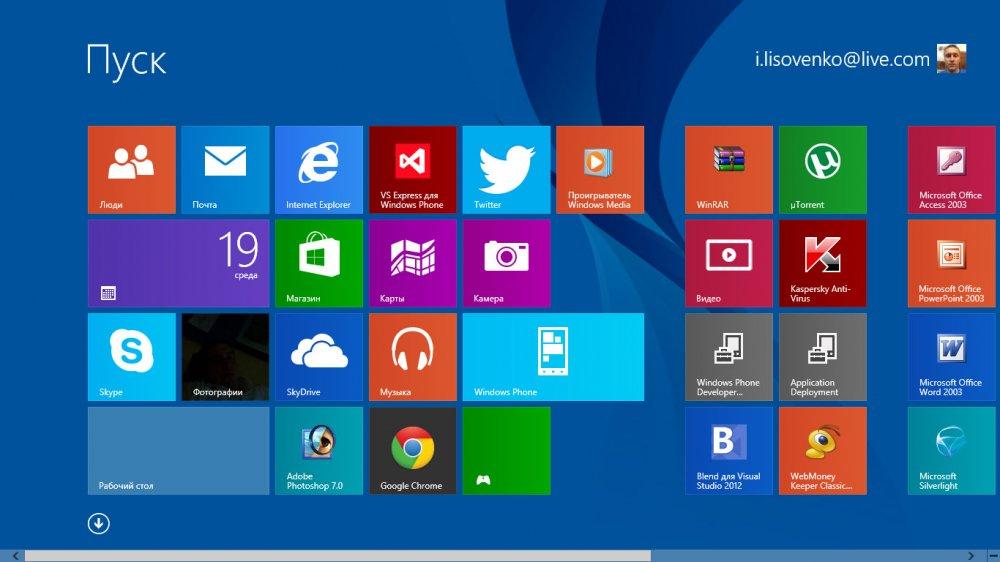 Главная» операционные системы» windows phone.